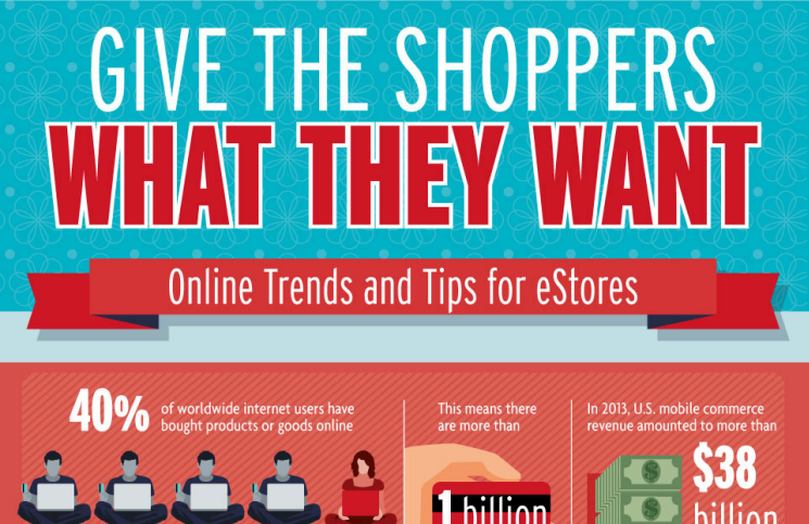 Give the shoppers what they want - online trends and tips for eStores - Infografik: Gebt Online Shoppern was Sie wollen - Online Trends und Tipps für Online Shops - eCommerce & eBusiness Tipps